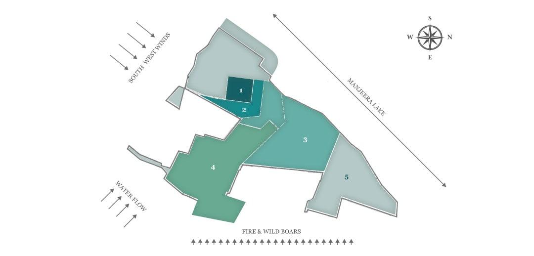 website-map